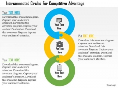 Business Diagram Interconnected Circles For Competitive Advantage Presentation Template