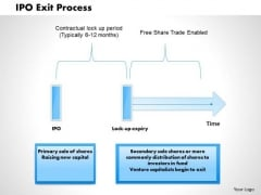 Business Diagram Ipo Exit Process PowerPoint Ppt Presentation