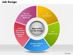 Business Diagram Job Design PowerPoint Ppt Presentation