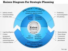 Business Diagram Kaizen Diagram For Strategic Planning Presentation Template
