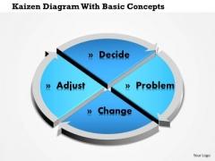 Business Diagram Kaizen Diagram With Basic Concepts Presentation Template