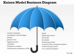Business Diagram Kaizen Model Business Diagram Presentation Template