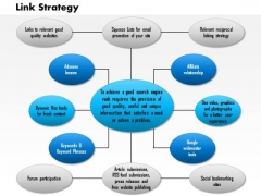 Business Diagram Link Strategy PowerPoint Ppt Presentation