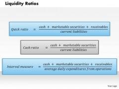 Business Diagram Liquidity Ratios PowerPoint Ppt Presentation