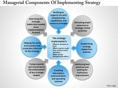 Business Diagram Managerial Components Of Implementing Strategy PowerPoint Ppt Presentation