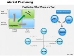 Business Diagram Market Positioning PowerPoint Ppt Presentation