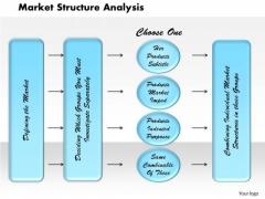 Business Diagram Market Structure Analysis PowerPoint Ppt Presentation