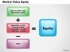 Business Diagram Market Value Equity PowerPoint Ppt Presentation