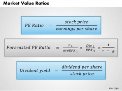 Business Diagram Market Value Ratios PowerPoint Ppt Presentation
