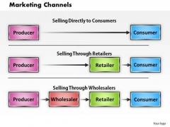 Business Diagram Marketing Channels PowerPoint Ppt Presentation