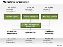 Business Diagram Marketing Information PowerPoint Ppt Presentation