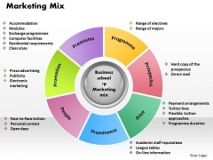 Business Diagram Marketing Mix PowerPoint Ppt Presentation