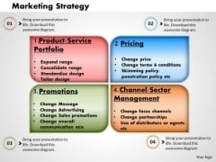 Business Diagram Marketing Strategy PowerPoint Ppt Presentation