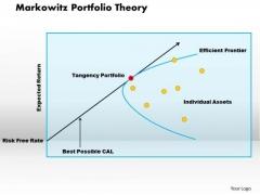 Business Diagram Markowitz Portfolio Theory PowerPoint Ppt Presentation