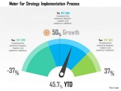 Business Diagram Meter For Strategy Implementation Process Presentation Template