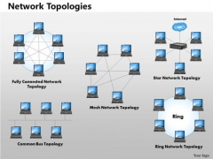 Business Diagram Network Topology Template PowerPoint Ppt Presentation