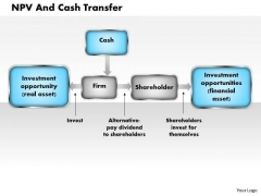 Business Diagram Npv And Cash Transfer PowerPoint Ppt Presentation