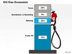 Business Diagram Oil Gas Economic PowerPoint Template