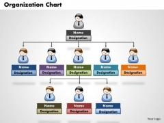 Business Diagram Organization Chart PowerPoint Ppt Presentation