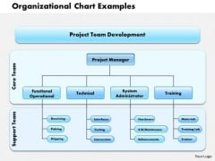 Business Diagram Organizational Chart Examples PowerPoint Ppt Presentation
