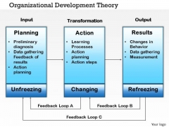 Business Diagram Organizational Development Theory PowerPoint Ppt Presentation