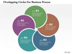 Business Diagram Overlapping Circles For Business Process Presentation Template