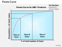 Business Diagram Pareto Curve PowerPoint Ppt Presentation