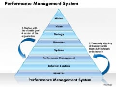 Business Control,business controller,business control systems