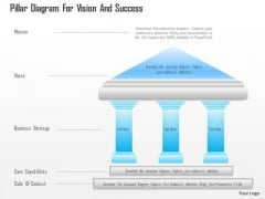 Business Diagram Pillar Diagram For Vision And Success Presentation Template