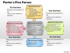 Business Diagram Porters Five Forces PowerPoint Ppt Presentation