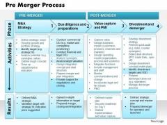 Business Diagram Pre Merger Process PowerPoint Ppt Presentation