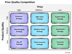 Business Diagram Price Quality Competition PowerPoint Ppt Presentation