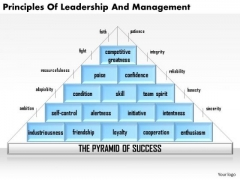 Business Diagram Principles Of Leadership And Management PowerPoint Ppt Presentation