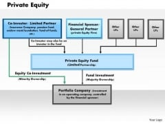 Business Diagram Private Equity PowerPoint Ppt Presentation