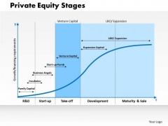 Business Diagram Private Equity Stages PowerPoint Ppt Presentation