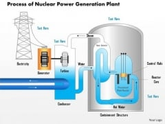 Business Diagram Process Of Nuclear Power Generation Plant Presentation Template