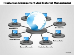 Business Diagram Production Management And Material Management PowerPoint Ppt Presentation