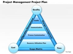 Business Diagram Project Management Project Plan PowerPoint Ppt Presentation