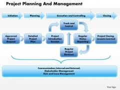 Business Diagram Project Planning And Management PowerPoint Ppt Presentation
