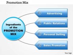 Business Diagram Promotion Mix PowerPoint Ppt Presentation