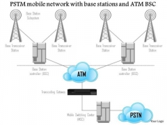 Business Diagram Pstm Mobile Network With Base Stations And Atm Bsc Presentation Template