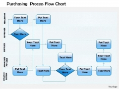 Business Diagram Purchasing Process Flow Chart PowerPoint Ppt Presentation
