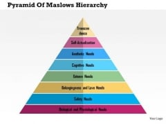 Business Diagram Pyramid Of Maslows Hierarchy Presentation Template