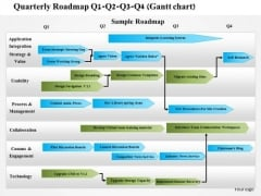 Business Diagram Quarterly Roadmap Q1 Q2 Q3 Q4 Presentation Template