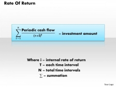 Business Diagram Rate Of Return PowerPoint Ppt Presentation