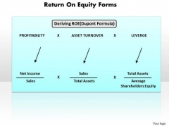 Business Diagram Return On Equity Forms PowerPoint Ppt Presentation