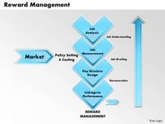 Business Diagram Reward Management PowerPoint Ppt Presentation