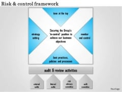 Business Diagram Risk And Control Framework PowerPoint Ppt Presentation