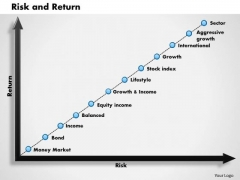 Business Diagram Risk And Return PowerPoint Ppt Presentation