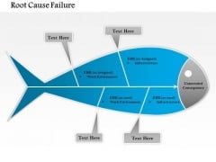 Business Diagram Root Cause Failure PowerPoint Ppt Presentation